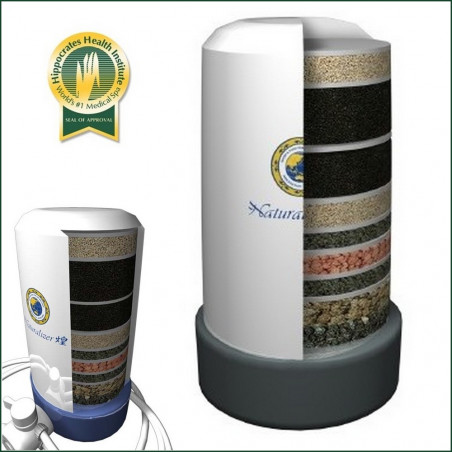 Naturalizer Filtration Improvement Water Quality